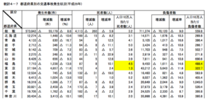 H26統計
